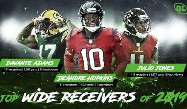 2019 Rankings: Top 20 Wide Receivers for Fantasy Football